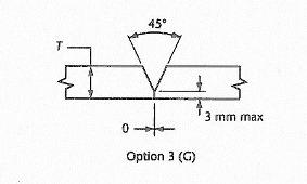 Welder Inspection Diagram, Welder, Free Engine Image For