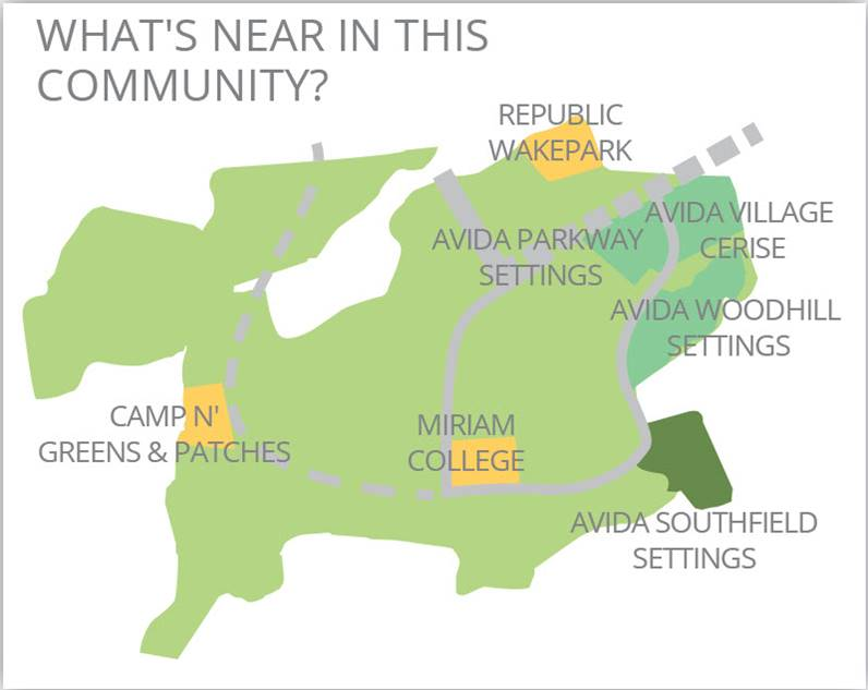 Avida Southfield Settings Nuvali - Location Map