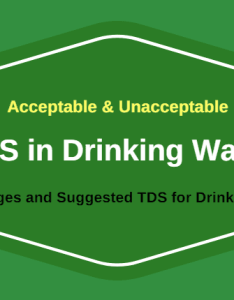 also minimum and maximum acceptable tds level in drinking water rh ayurtimes