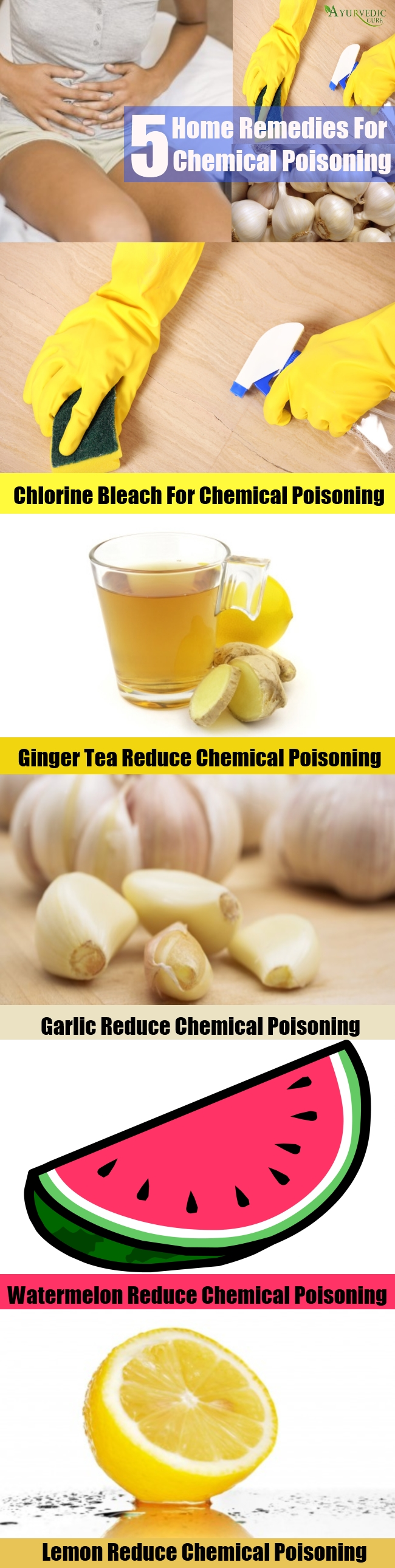Top 5 Home Remedies For Chemical Poisoning