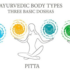 why does ayurveda help to live well  [ 1595 x 717 Pixel ]