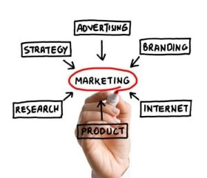 Boot Digital Marketing Success Online by Focusing on Research and Core Target Audience
