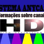 Sistema AnyCast