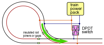 switch loop wiring diagram 2000 pontiac sunfire radio automate model railroad reverse loops for dc dcc or ac train leaving reversing