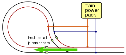 switch loop wiring diagram headlight wire automate model railroad reverse loops for dc dcc or ac train enters reversing