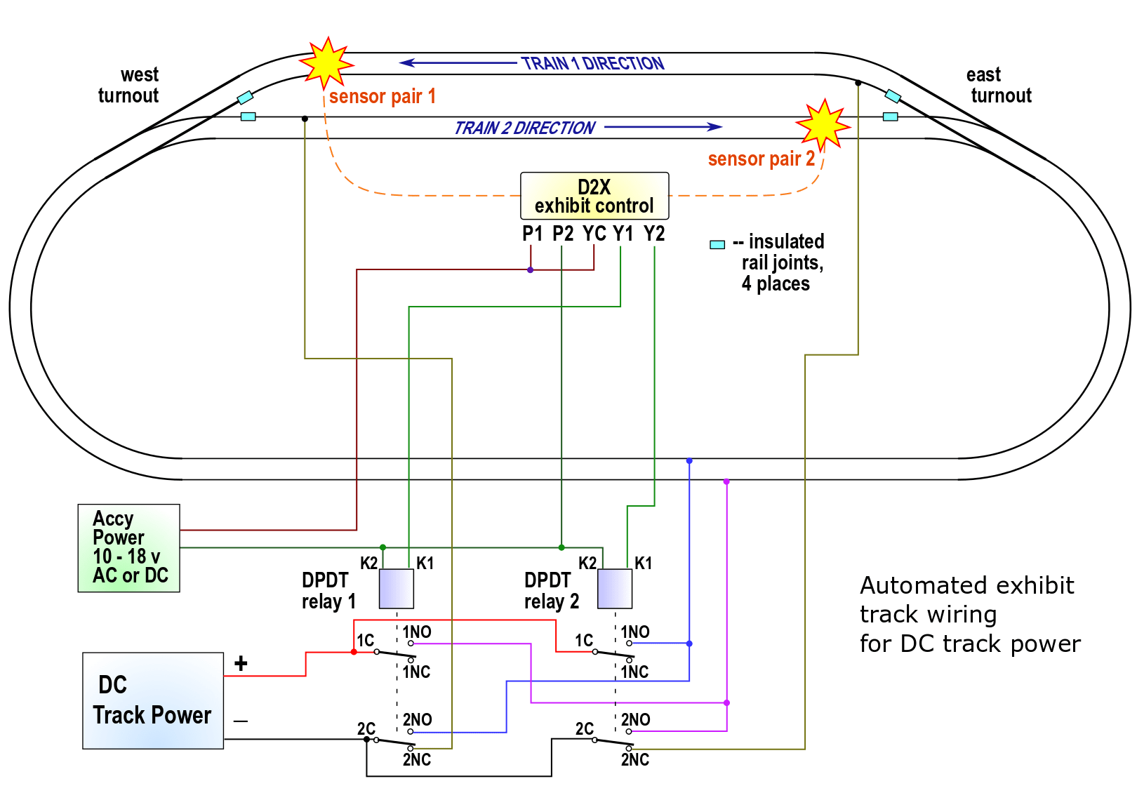 loop wiring diagram or schematic model railroad automatic two train exhibit controller