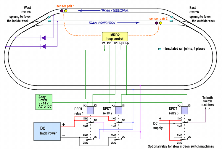dcc model railway wiring diagrams rj11 diagram using cat5 train ho schwabenschamanen de track blog rh 3 9 garnelenzucht online