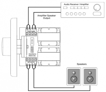 Cat6 Wiring Diagram Socket Cat6 Wiring Scheme Wiring
