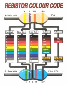 also how to read  resistor color code azega rh