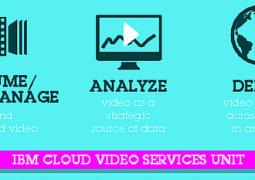 Comunicazione aziendale, IBM acquisisce Ustream