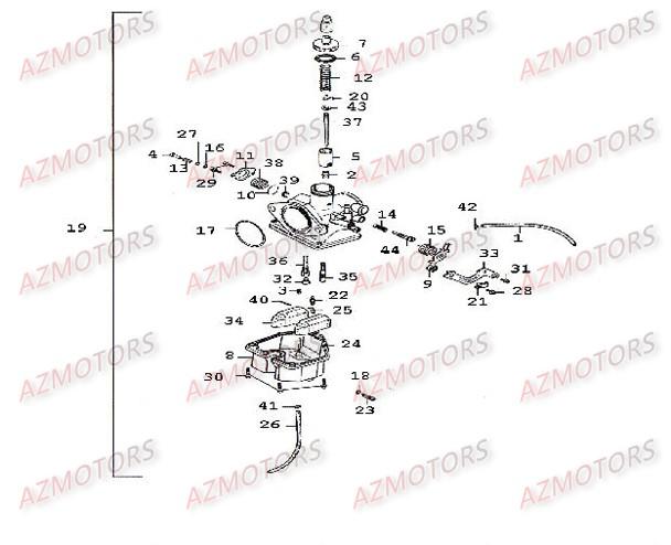 Pièces Quad Kymco KXR/MAXXER 250 Pièces détachées neuves d