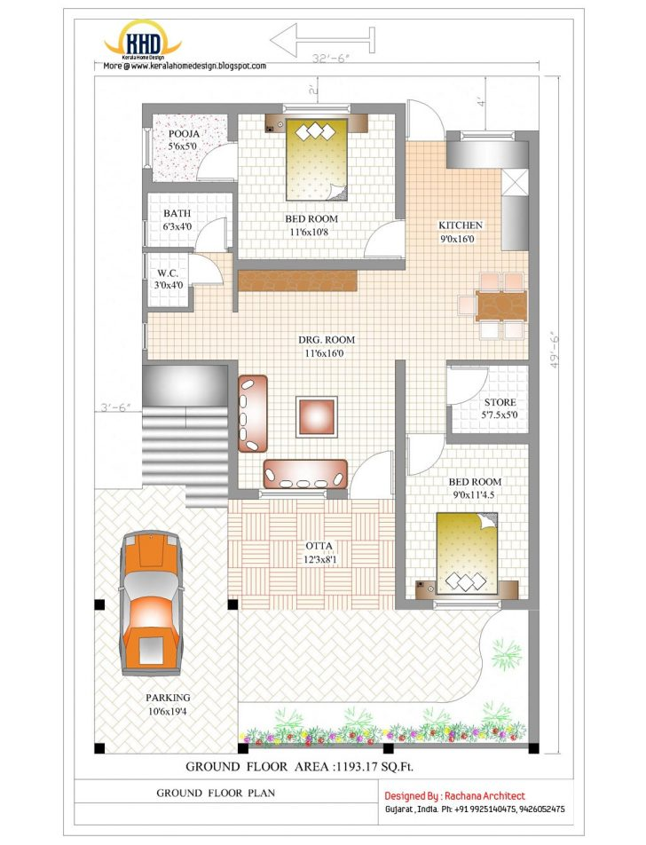 Best Of 2 Bedroom House Plans Indian Style