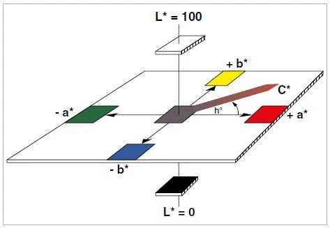 Electric Fence Charger Wiring Diagram. Electric. Wiring