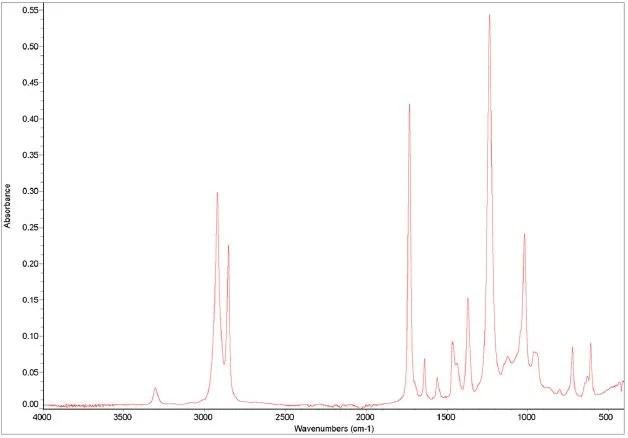 ATR Measurement of an Irregular Solid Sample