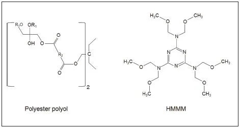 Hydrogen and Chemical Quantification of an Organic Coating