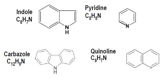 Analyzing Cyanide in Wastewater Samples Generated During