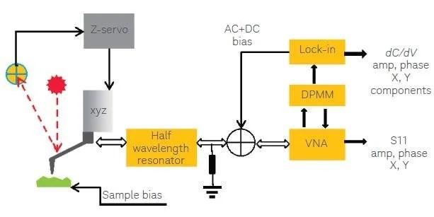 Lowfrequency Lo Oscillator Circuit Diagram Tradeoficcom
