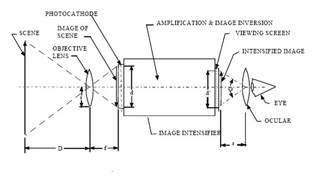 Paccar Radio Wiring Diagram PACCAR Wiring Harness Wiring