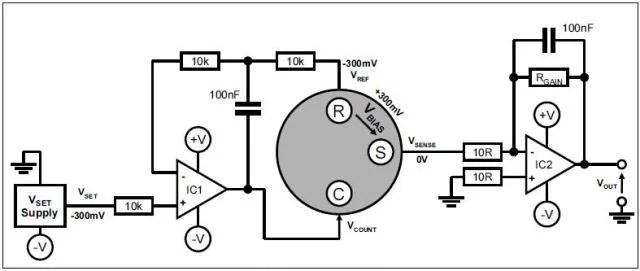 Design Electronic Sensors Incorporating Electrochemical