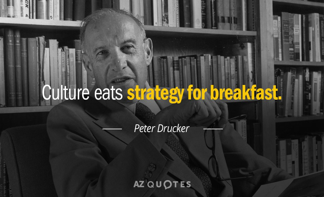 Image result for Peter Drucker Quotes on Strategy and Culture