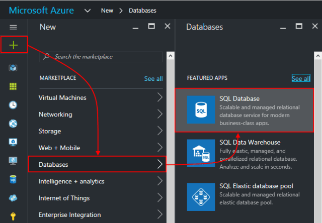Create Azure SQL Database