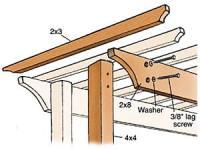 Wood Work Build An Arbor PDF Plans