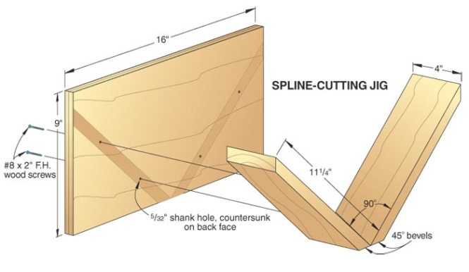 How It Works Dress Up Box Joints With Decorative Splines