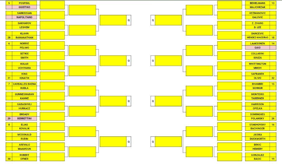 Australian Open, Fognini contro Zeballos e Lorenzi contro Dzumhur