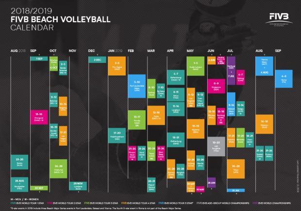 Calendario 2018-19 FIVB Beach Volleyball World Tour