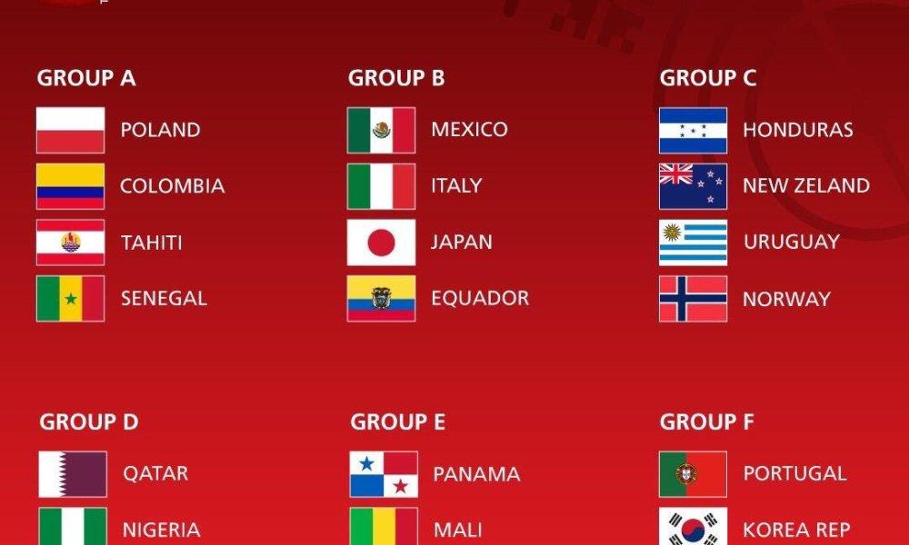 Mondiali U20