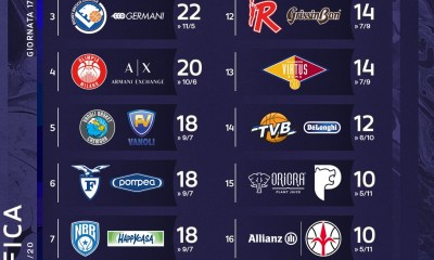 Basket serie A1: classifica a fine andata