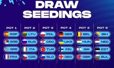 Sorteggi-Euro-2022
