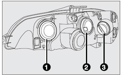 Auto Bulbs Replacement Auto Brakes Wiring Diagram ~ Odicis