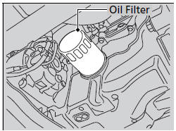 Honda Fit: Changing the Engine Oil and Oil Filter