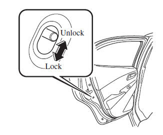 Honda Door Key Dodge Key Wiring Diagram ~ Odicis