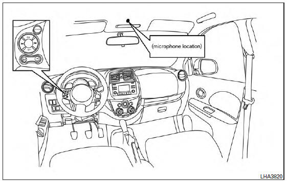 Nissan Micra: Bluetooth® Hands-Free Phone System (if so