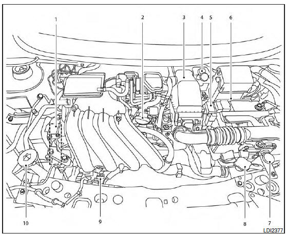 Nissan Micra: Engine compartment check locations