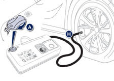 Peugeot 208: Checking tyre pressures / inflating