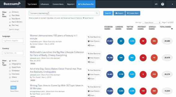 buzzsumo example of how to find popular blogs