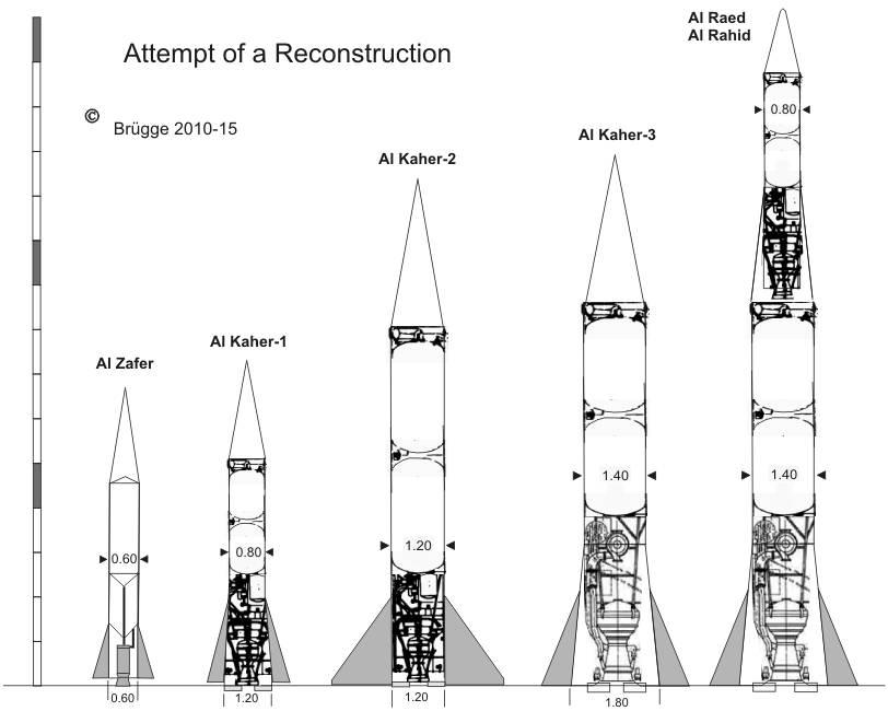 UAR Egypt's former missile development program