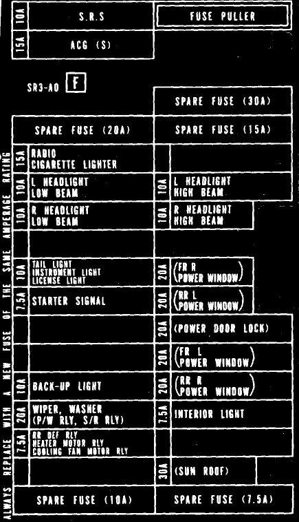 93 honda civic fuse diagram pro tach wiring eg box