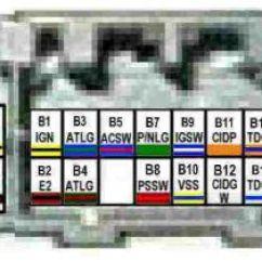 Obd0 To Obd1 Vtec Wiring Diagram Yamaha Grizzly 600 Parts Honda Plug Gw Schwabenschamanen De Pinout Block Rh 19 16 Oberberg Sgm Civic