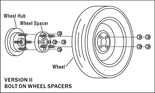 Ichiba V2 Spacer Kits for Subaru WRX 2002+