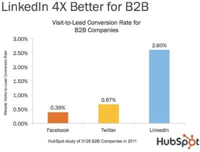hubspot-linkedin-graphic