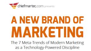 ebook - A new brand of marketing - from Scott Brinker