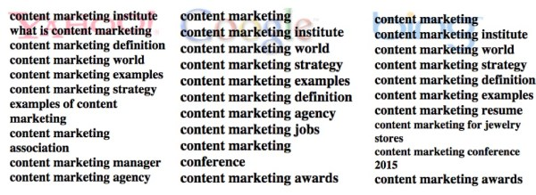 content marketin strategy searches in search engines