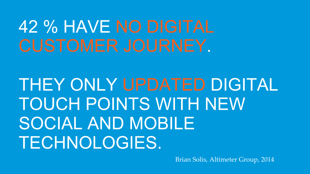 digital customer journey_only updated digital touch-points