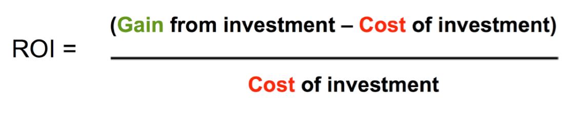 measuring content marketing ROI formula