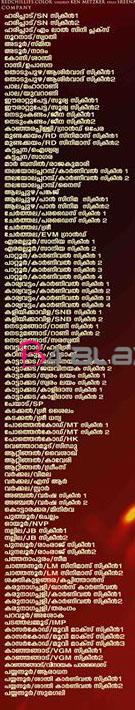 Mamangam Kerala Theatre List 3