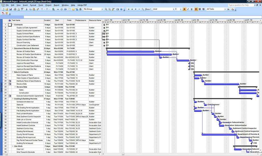 sample network diagram floor plan evinrude 115 v4 wiring download a microsoft project construction schedule - b4ubuild.com